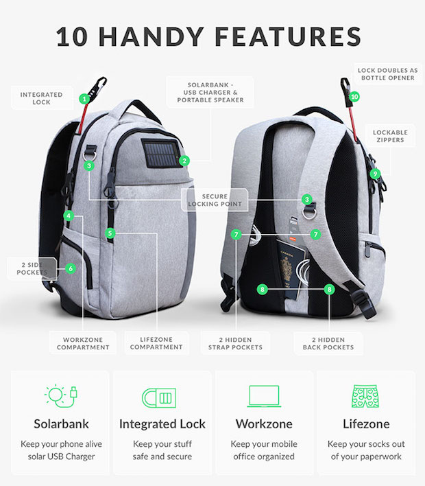 Lifepack backpack solar lock bag 3 10 Handy Features