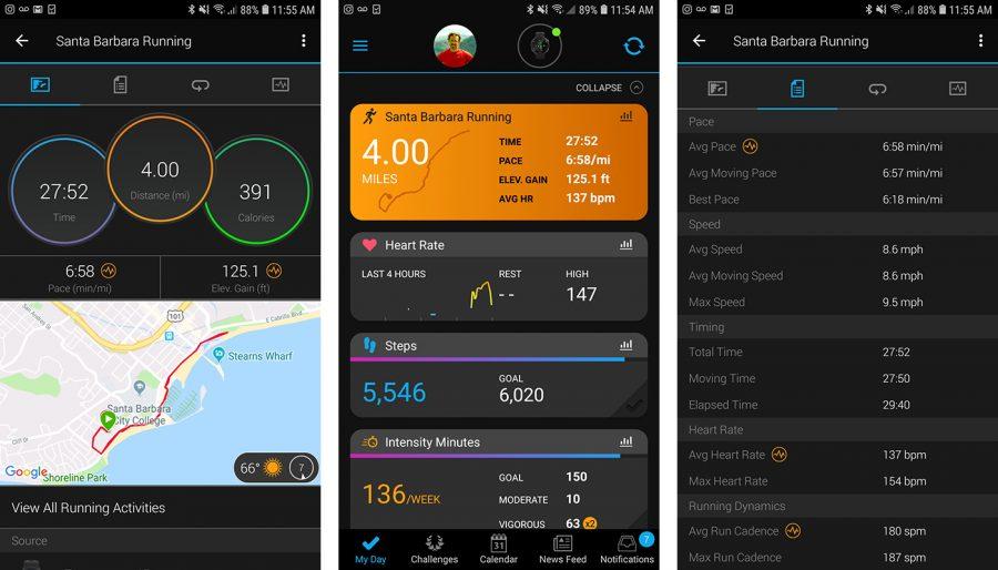 Garmin 45: Dollar-For-Dollar This Is the Best Garmin GPS