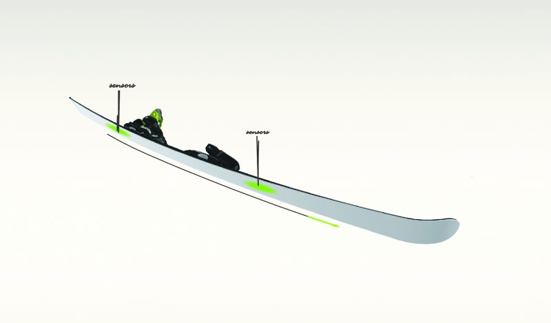 Elan Invents The Smart Ski